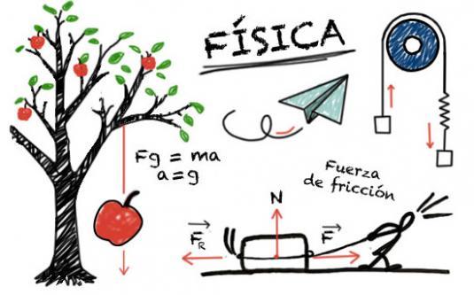FÍSICA A